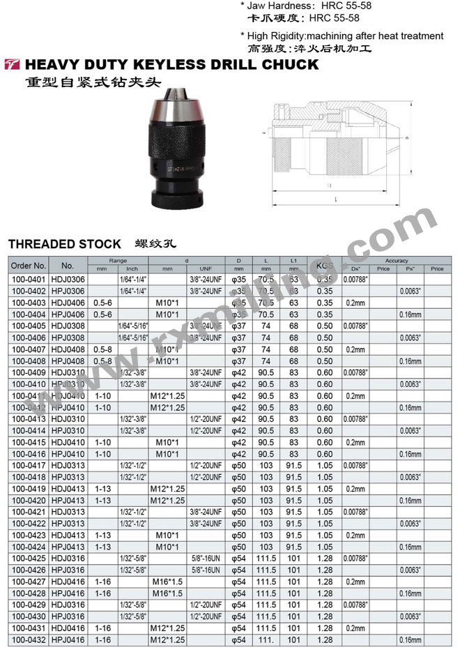 Heavy-duty-drill-chuck,-threaded-stock