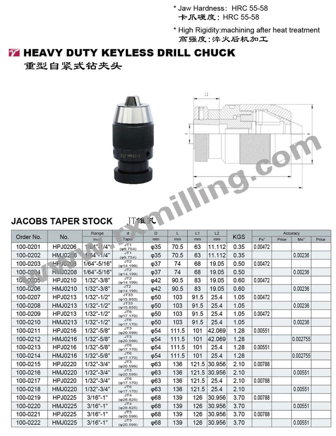 Heavy-duty-keyless-drill-chuck,-Jacobs-type