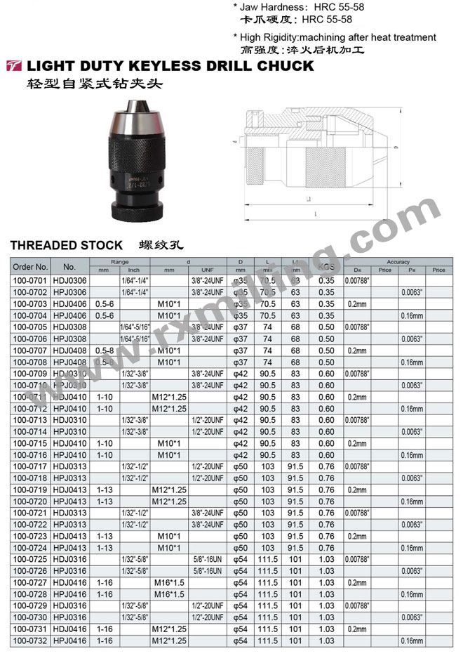 Light-type-drill-chuck-thread-type